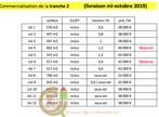 Sale Land 497m² Beaurainville (62990) - Photo 4